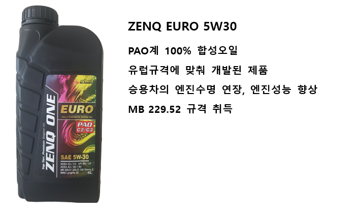 PAO계 최고급 합성엔진오일 ZENQ EURO 5W30
